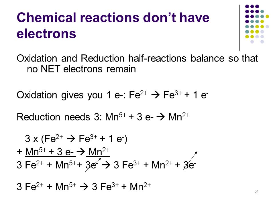 Chemical reactions dont have electrons Oxidation and Reduction half-reactions balance so that no NET electrons remain Oxidation gives you 1 e-: Fe 2+