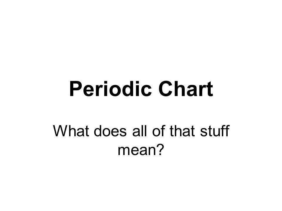 Periodic Chart What does all of that stuff mean?