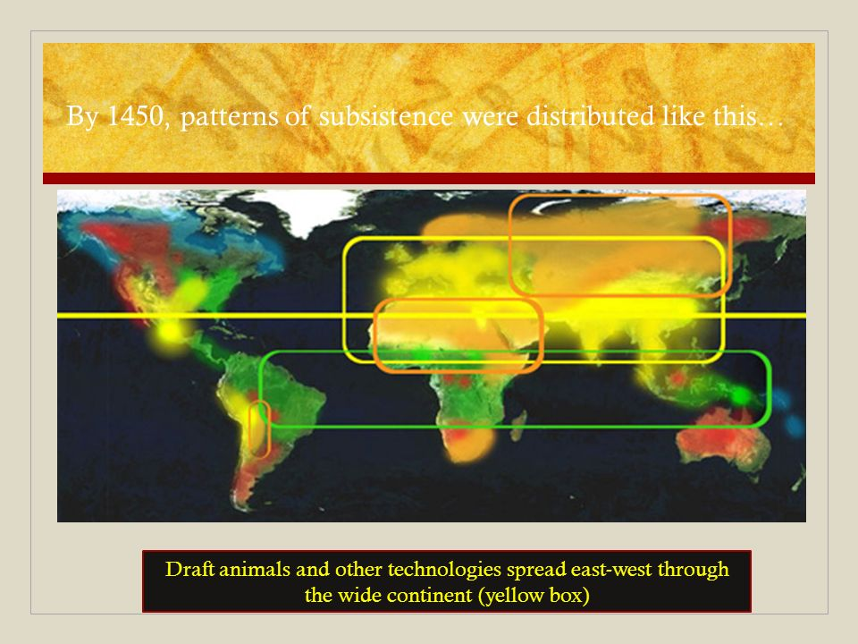 By 1450, patterns of subsistence were distributed like this… Draft animals and other technologies spread east-west through the wide continent (yellow box)