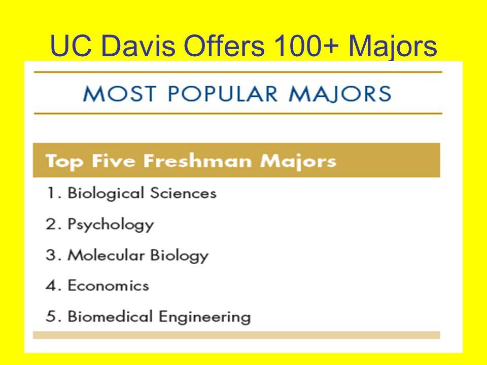 UC Davis Offers 100+ Majors