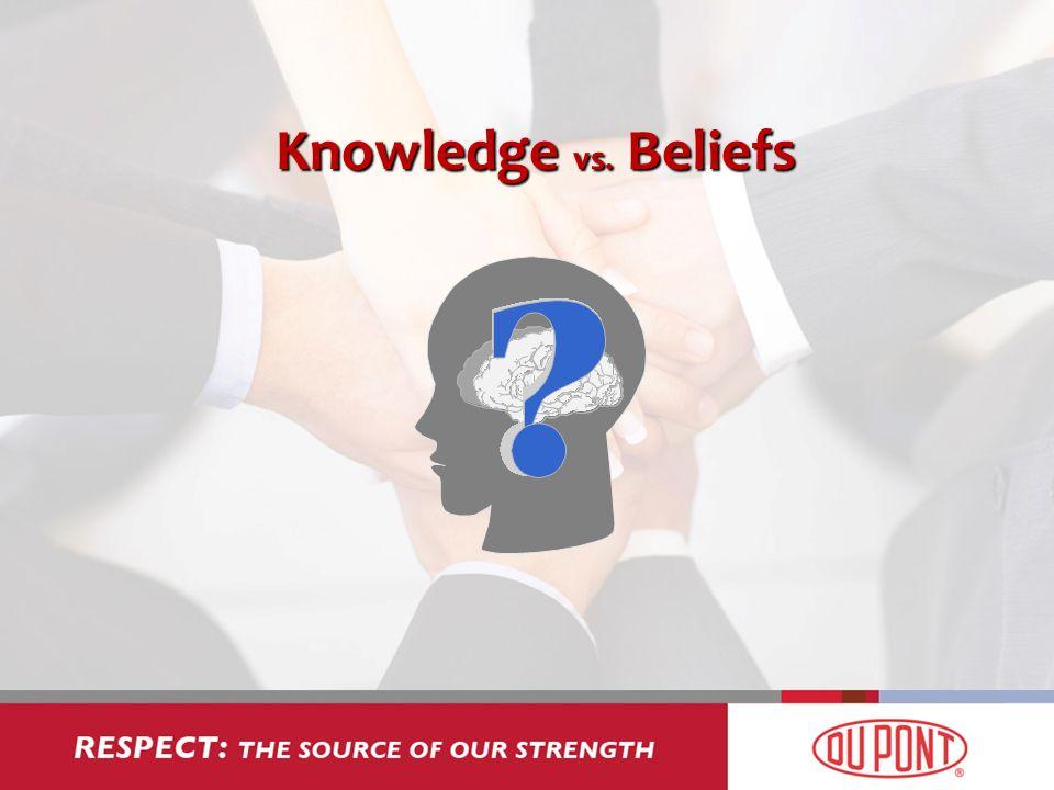 Knowledge vs. Beliefs