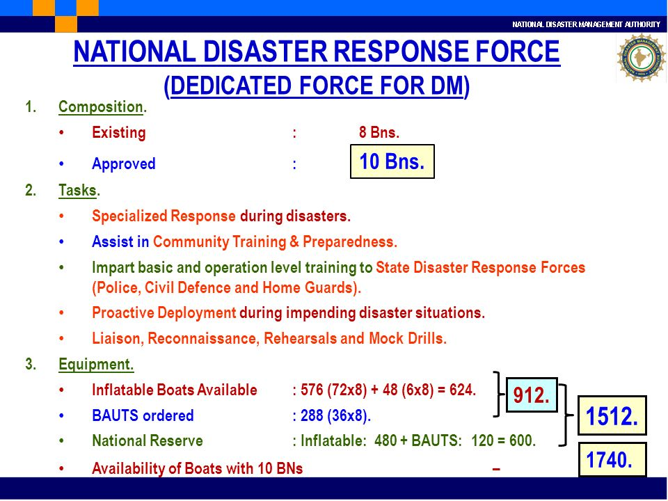 1.Composition. Existing : 8 Bns. Approved : 10 Bns. 2.Tasks. Specialized Response during disasters. Assist in Community Training & Preparedness. Impar