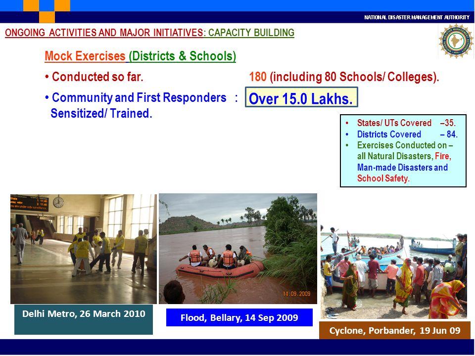 Delhi Metro, 26 March 2010 Flood, Bellary, 14 Sep 2009 Cyclone, Porbander, 19 Jun 09 ONGOING ACTIVITIES AND MAJOR INITIATIVES: CAPACITY BUILDING Mock