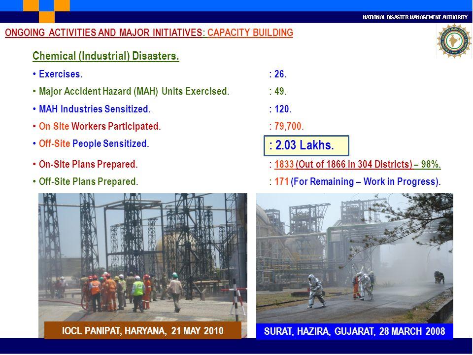 SURAT, HAZIRA, GUJARAT, 28 MARCH 2008 Chemical (Industrial) Disasters. Exercises.: 26. Major Accident Hazard (MAH) Units Exercised.: 49. MAH Industrie