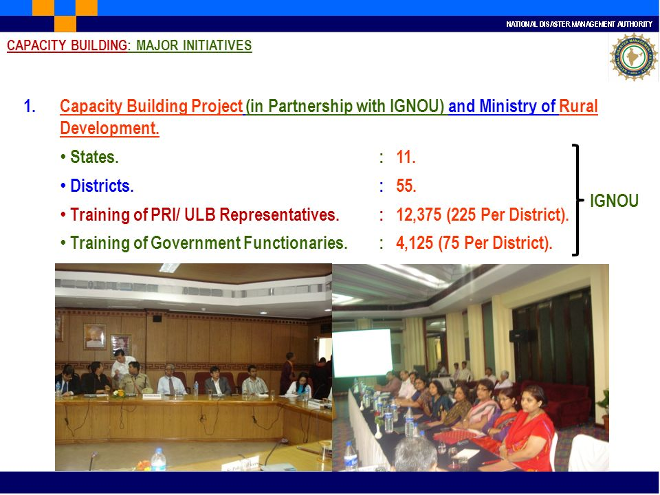 1.Capacity Building Project (in Partnership with IGNOU) and Ministry of Rural Development. States.: 11. IGNOU Districts.: 55. Training of PRI/ ULB Rep