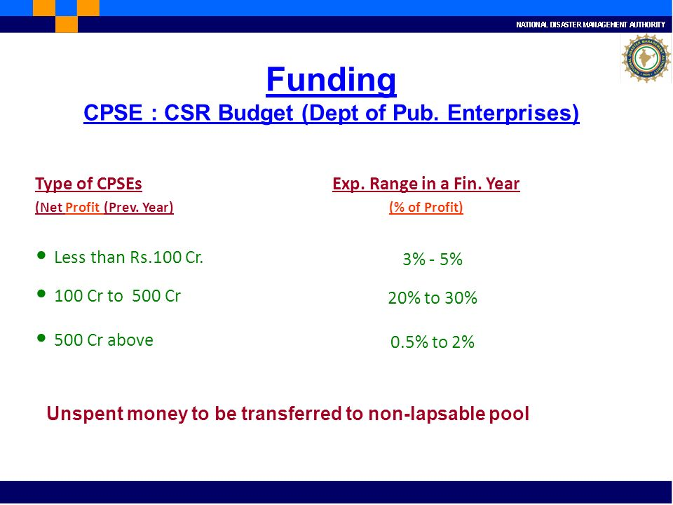 Funding CPSE : CSR Budget (Dept of Pub. Enterprises) Type of CPSEs (Net Profit (Prev. Year) Exp. Range in a Fin. Year (% of Profit) Less than Rs.100 C