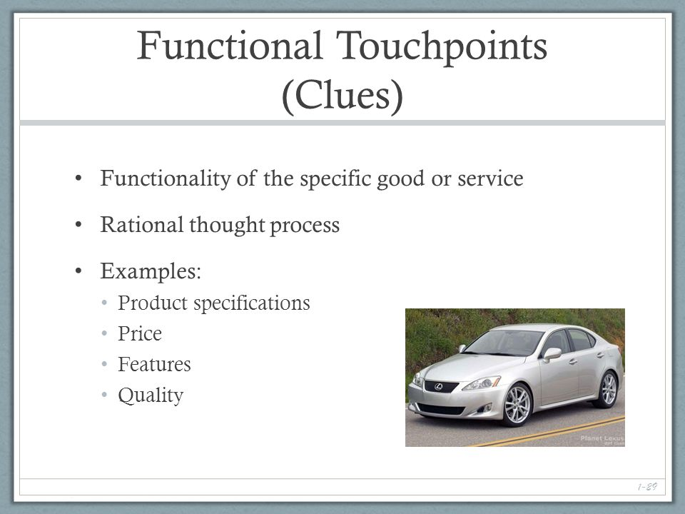 1-29 Functional Touchpoints (Clues) Functionality of the specific good or service Rational thought process Examples: Product specifications Price Features Quality