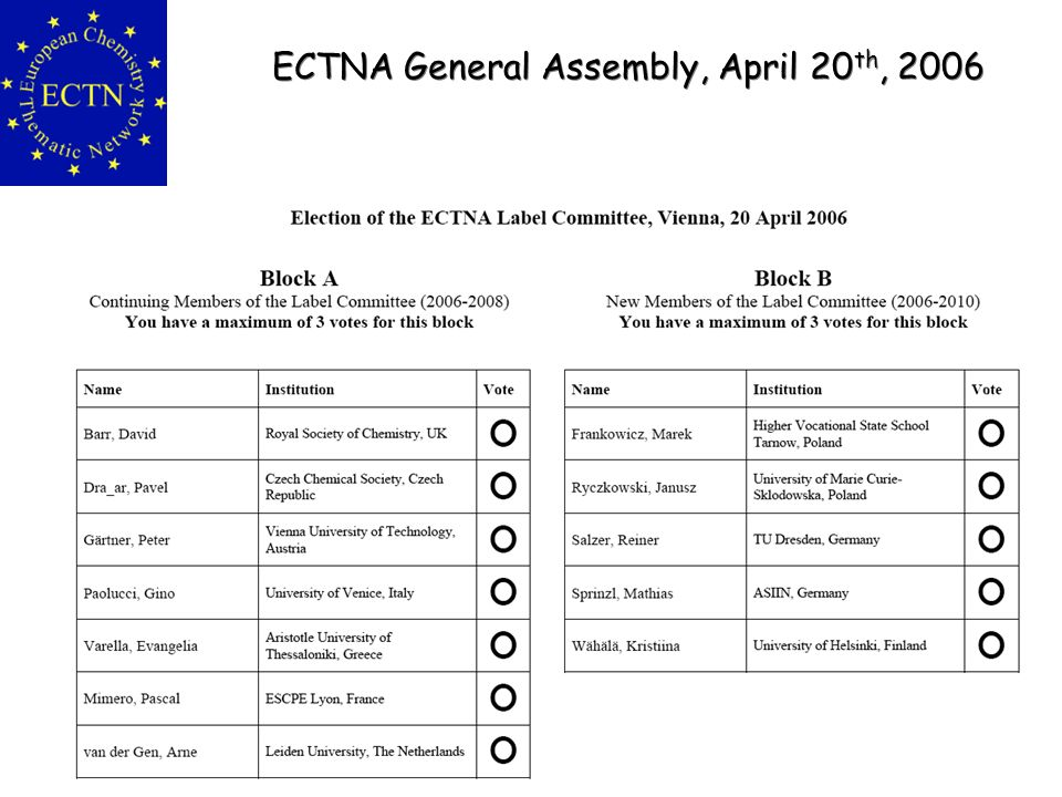 ECTNA General Assembly, April 20 th, 2006