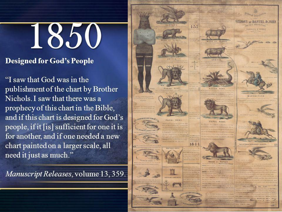 1850 Designed for Gods People I saw that God was in the publishment of the chart by Brother Nichols. I saw that there was a prophecy of this chart in