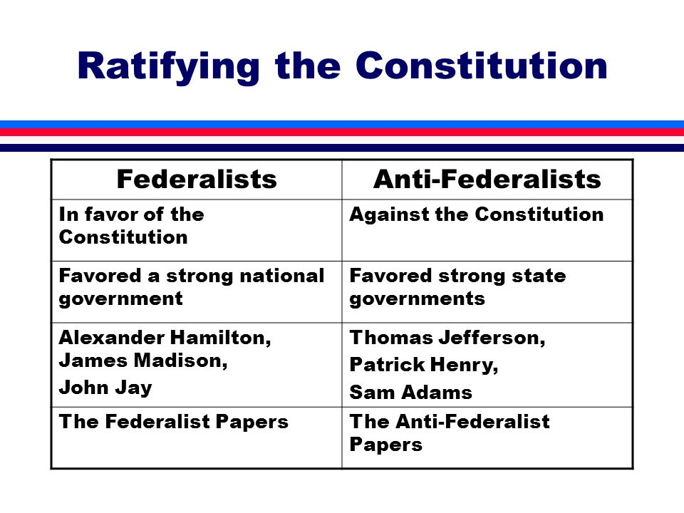 FederalistsAnti-Federalists In favor of the Constitution Against the Constitution Favored a strong national government Favored strong state government