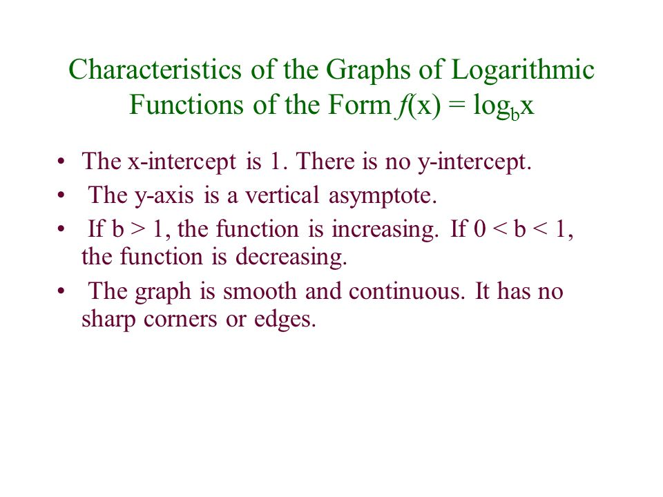 Characteristics of the Graphs of Logarithmic Functions of the Form f(x) = log b x The x-intercept is 1. There is no y-intercept. The y-axis is a verti