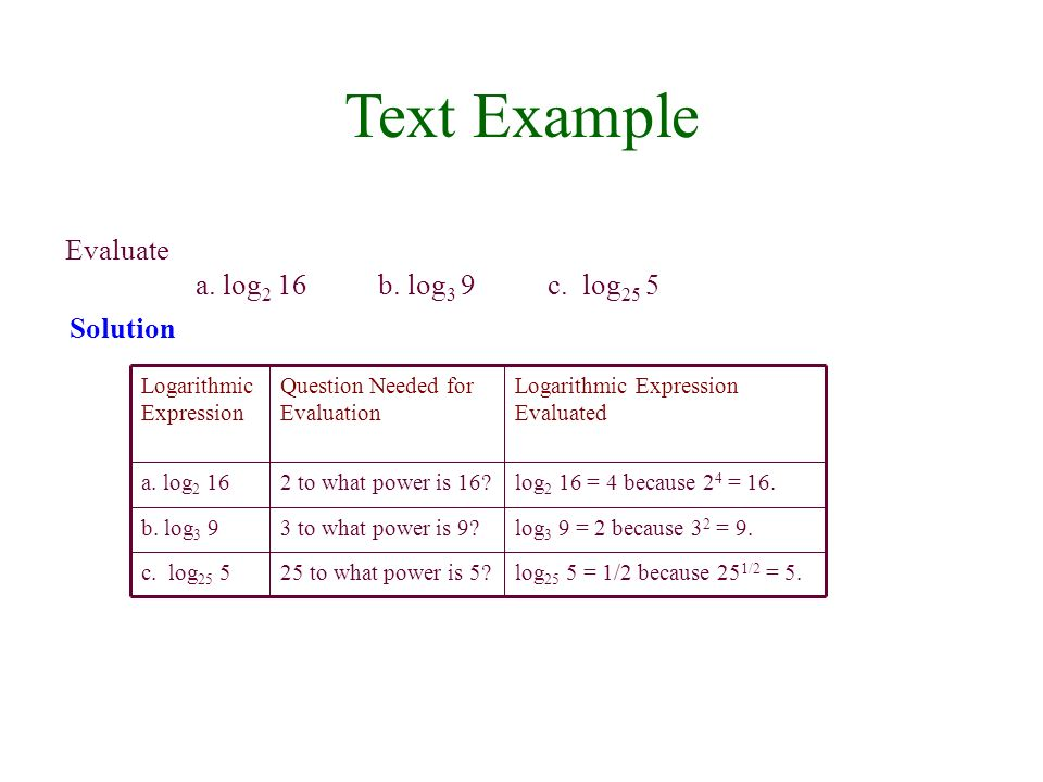 Basic Logarithmic Properties Involving One Log b b = 1because 1 is the exponent to which b must be raised to obtain b.