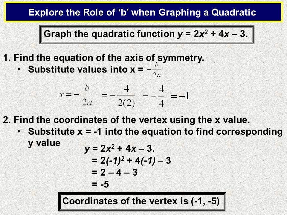 Explore the Role of b when Graphing a Quadratic Graph the quadratic function y = 2x 2 + 4x – 3. 1.Find the equation of the axis of symmetry. Substitut