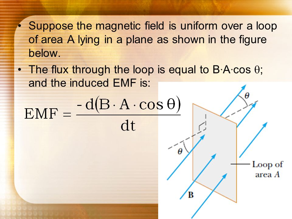 Suppose the magnetic field is uniform over a loop of area A lying in a plane as shown in the figure below. The flux through the loop is equal to B · A