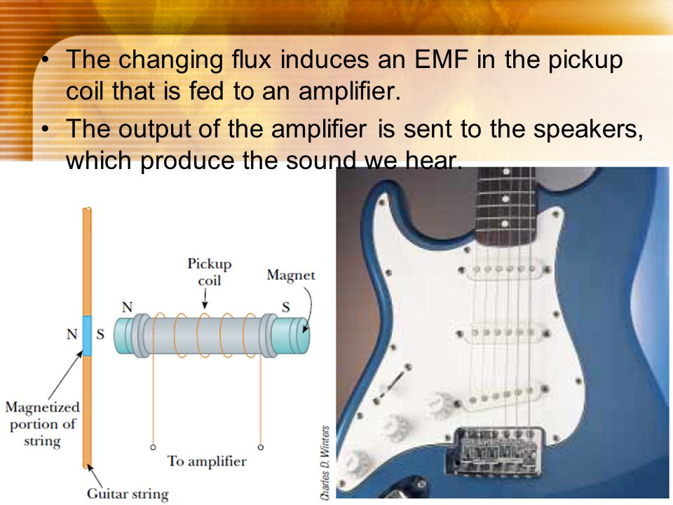 The changing flux induces an EMF in the pickup coil that is fed to an amplifier. The output of the amplifier is sent to the speakers, which produce th