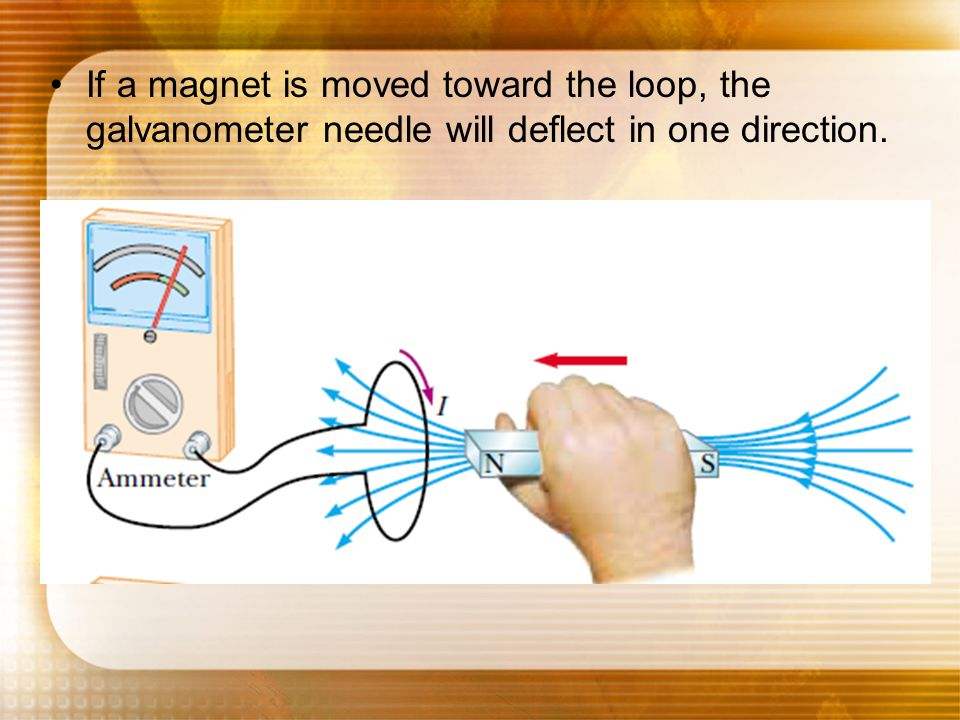 If a magnet is moved toward the loop, the galvanometer needle will deflect in one direction.