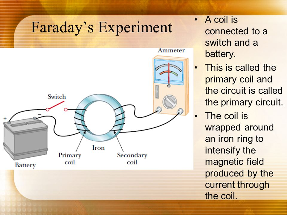 Faradays Experiment A coil is connected to a switch and a battery. This is called the primary coil and the circuit is called the primary circuit. The