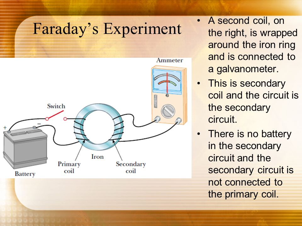 Faradays Experiment A second coil, on the right, is wrapped around the iron ring and is connected to a galvanometer. This is secondary coil and the ci