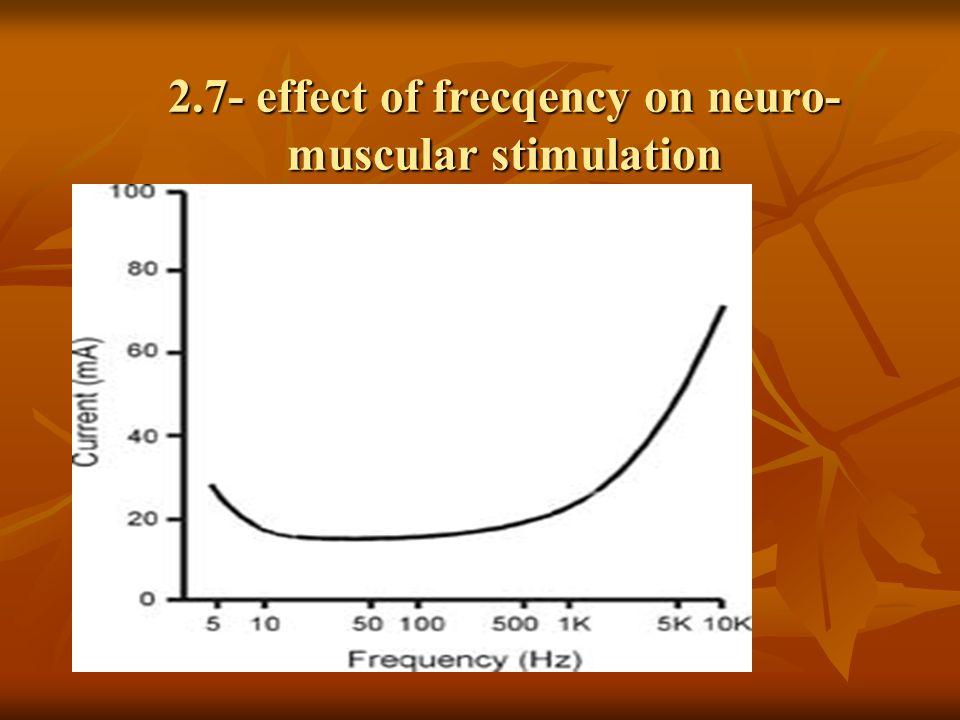 2.7- effect of frecqency on neuro- muscular stimulation
