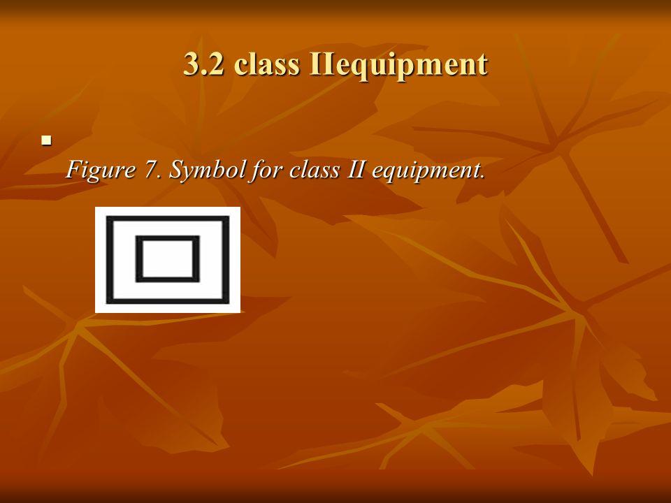 3.2 class IIequipment Figure 7. Symbol for class II equipment. Figure 7. Symbol for class II equipment.