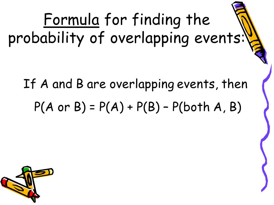 Formula for finding the probability of overlapping events: If A and B are overlapping events, then P(A or B) = P(A) + P(B) – P(both A, B)