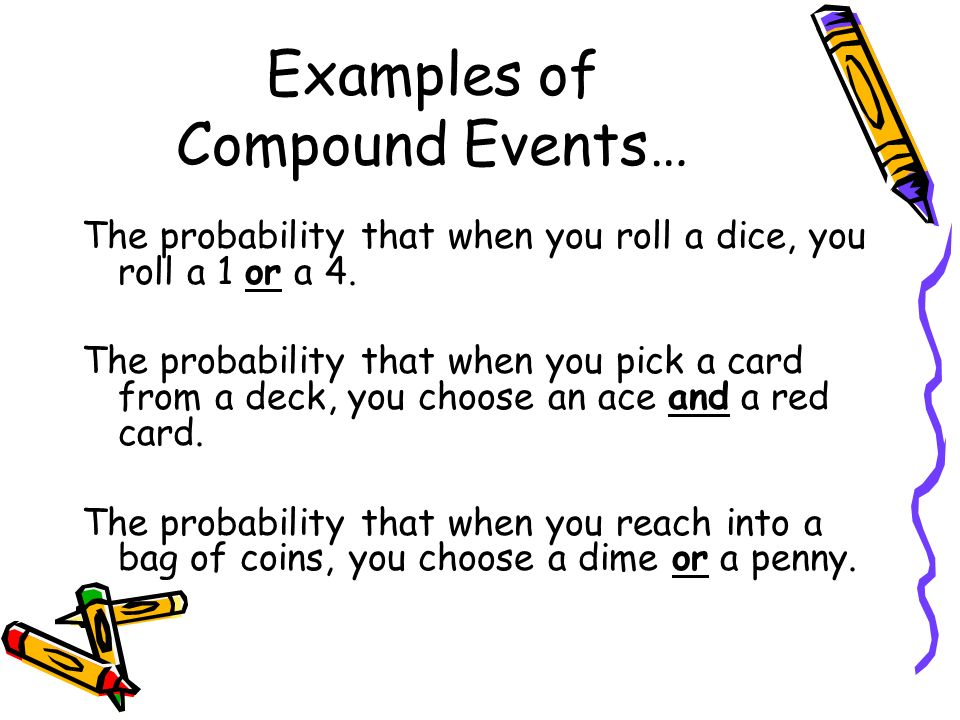 Examples of Compound Events… The probability that when you roll a dice, you roll a 1 or a 4. The probability that when you pick a card from a deck, yo