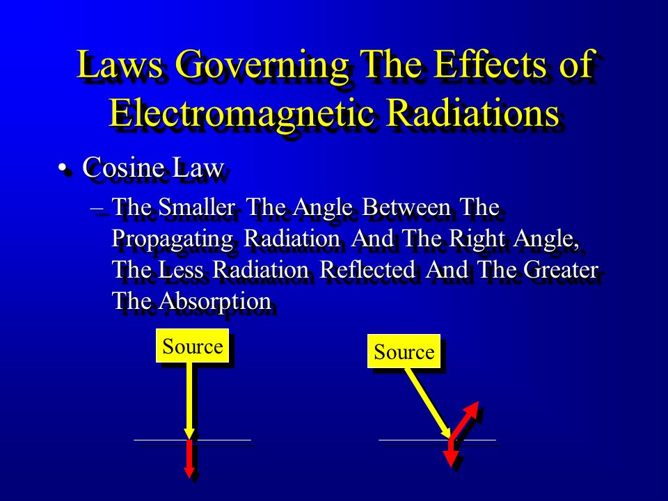 Laws Governing The Effects of Electromagnetic Radiations Law Of Grotthus-DraperLaw Of Grotthus-Draper –If The Energy Is Not Absorbed It Must Be Transm