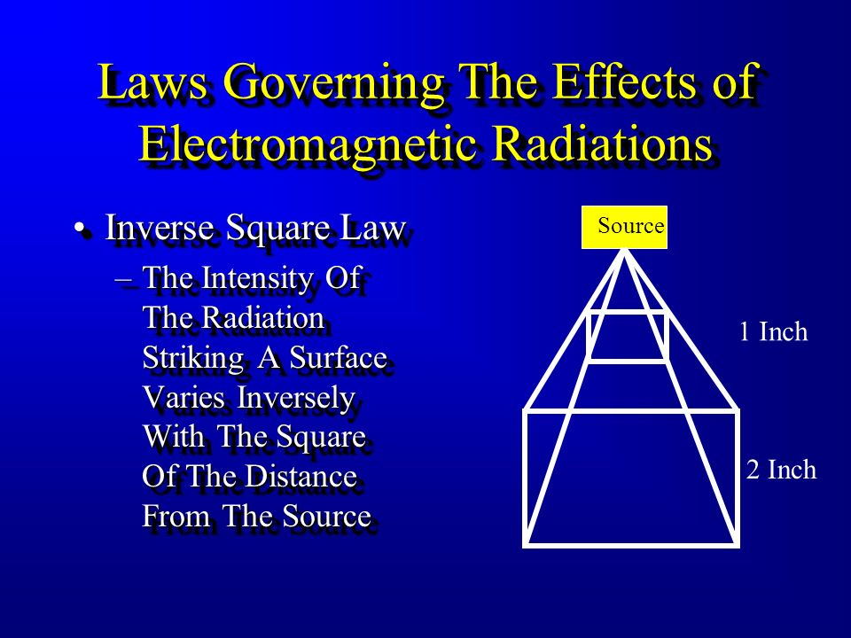 Laws Governing The Effects of Electromagnetic Radiations Cosine LawCosine Law –The Smaller The Angle Between The Propagating Radiation And The Right A