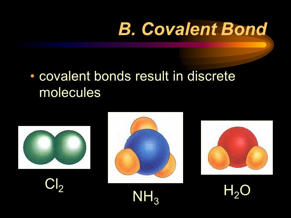 B. Covalent Bond covalent bonds result in discrete molecules Cl 2 H2OH2O NH 3