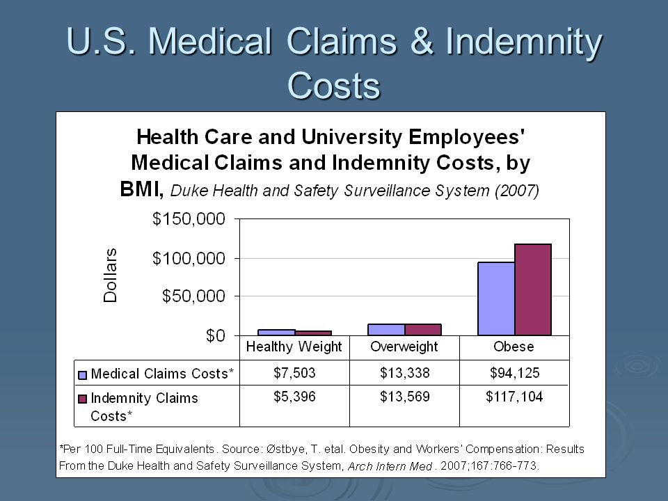 U.S. Medical Claims & Indemnity Costs