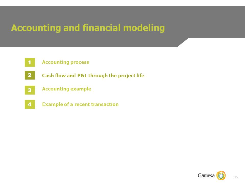 35 Accounting and financial modeling 1 2 3 Accounting example Example of a recent transaction Cash flow and P&L through the project life 4 Accounting process