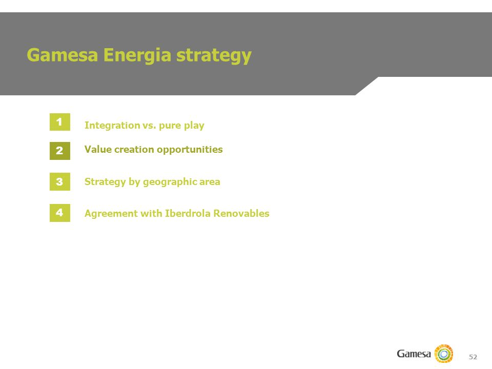 52 Gamesa Energia strategy Integration vs.