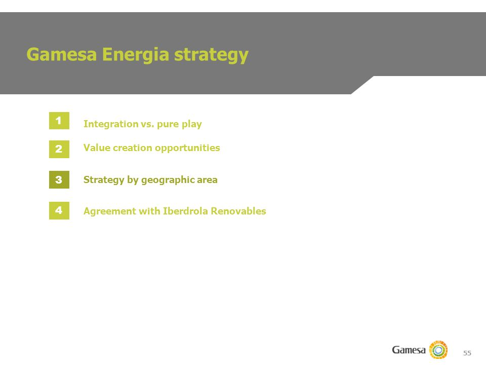 55 Gamesa Energia strategy Integration vs.