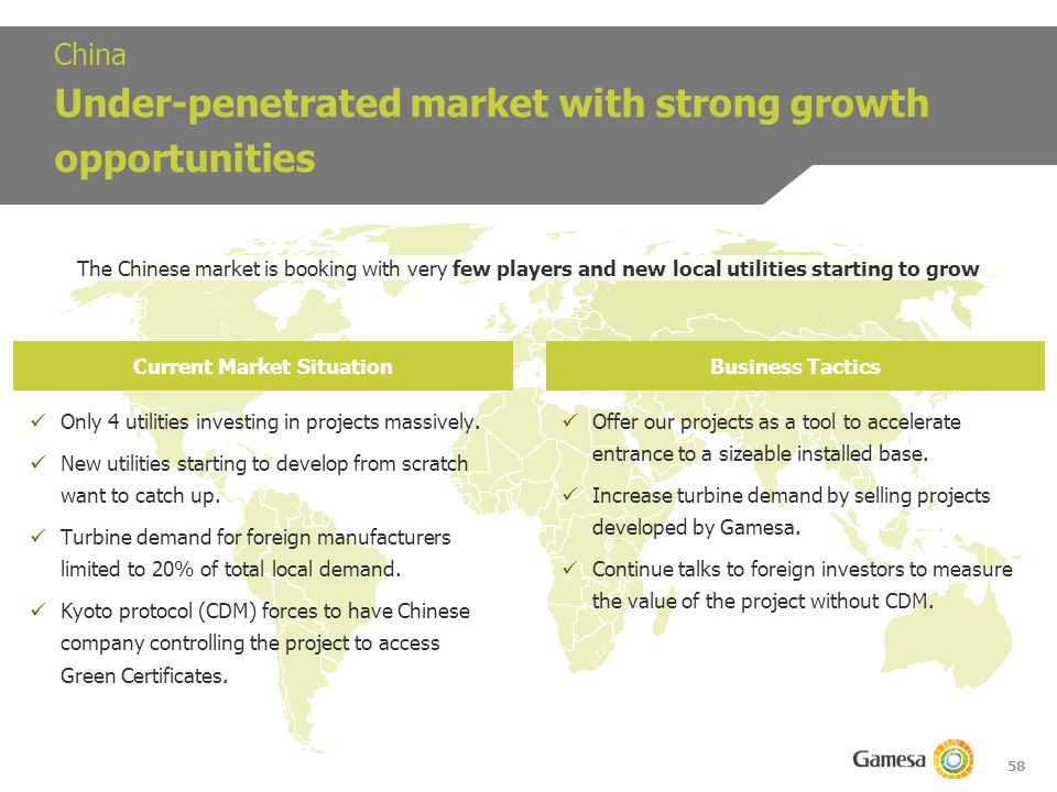 58 China Under-penetrated market with strong growth opportunities Current Market SituationBusiness Tactics Only 4 utilities investing in projects massively.