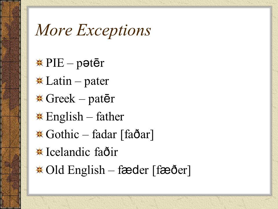More Exceptions PIE – p ə t ē r Latin – pater Greek – pat ē r English – father Gothic – fadar [fa ð ar] Icelandic fa ð ir Old English – f æd er [f æð