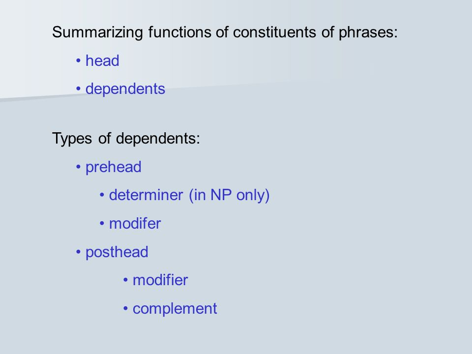 Summarizing functions of constituents of phrases: head dependents Types of dependents: prehead determiner (in NP only) modifer posthead modifier complement