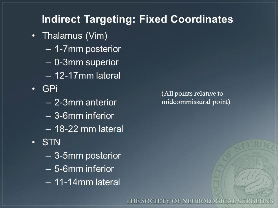 Indirect Targeting: Fixed Coordinates Thalamus (Vim) –1-7mm posterior –0-3mm superior –12-17mm lateral GPi –2-3mm anterior –3-6mm inferior –18-22 mm l