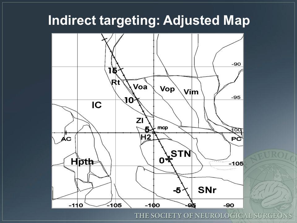 Indirect targeting: Adjusted Map