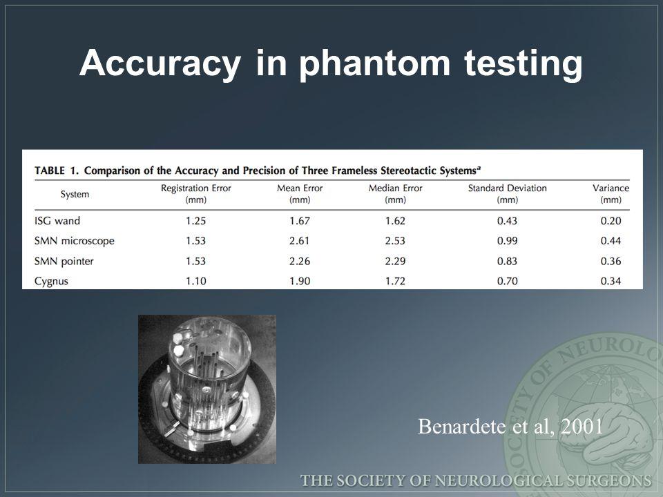 Accuracy in phantom testing Benardete et al, 2001