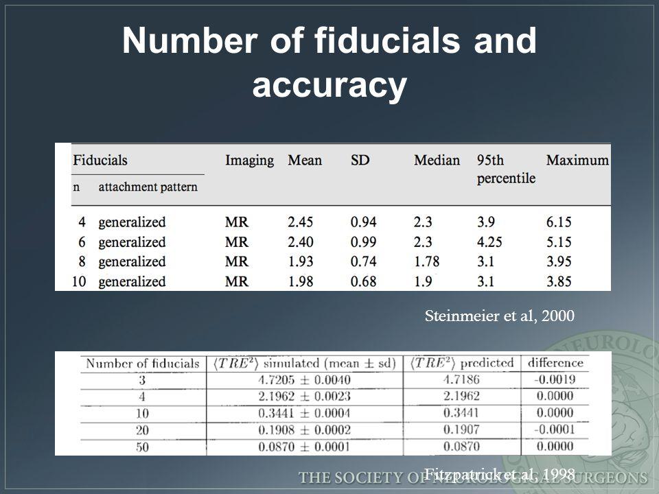 Number of fiducials and accuracy Fitzpatrick et al, 1998 Steinmeier et al, 2000