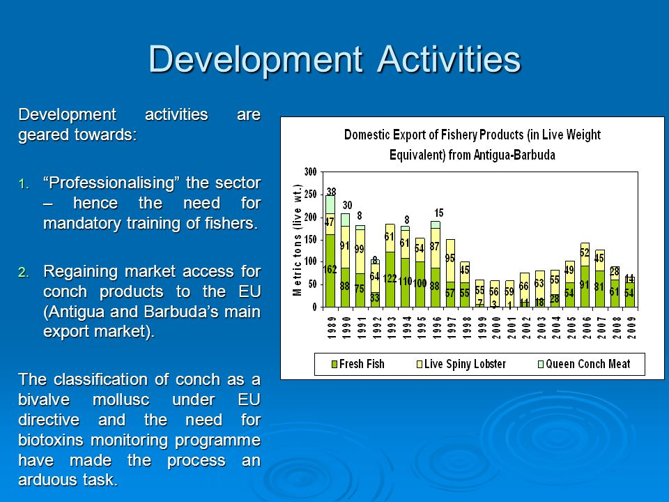 Fisheries Management & Conservation Activities Over the past decades there has been a gradual shift in fisheries governance (including management) from one that is top-down and centralised to one that is participatory and devolved.