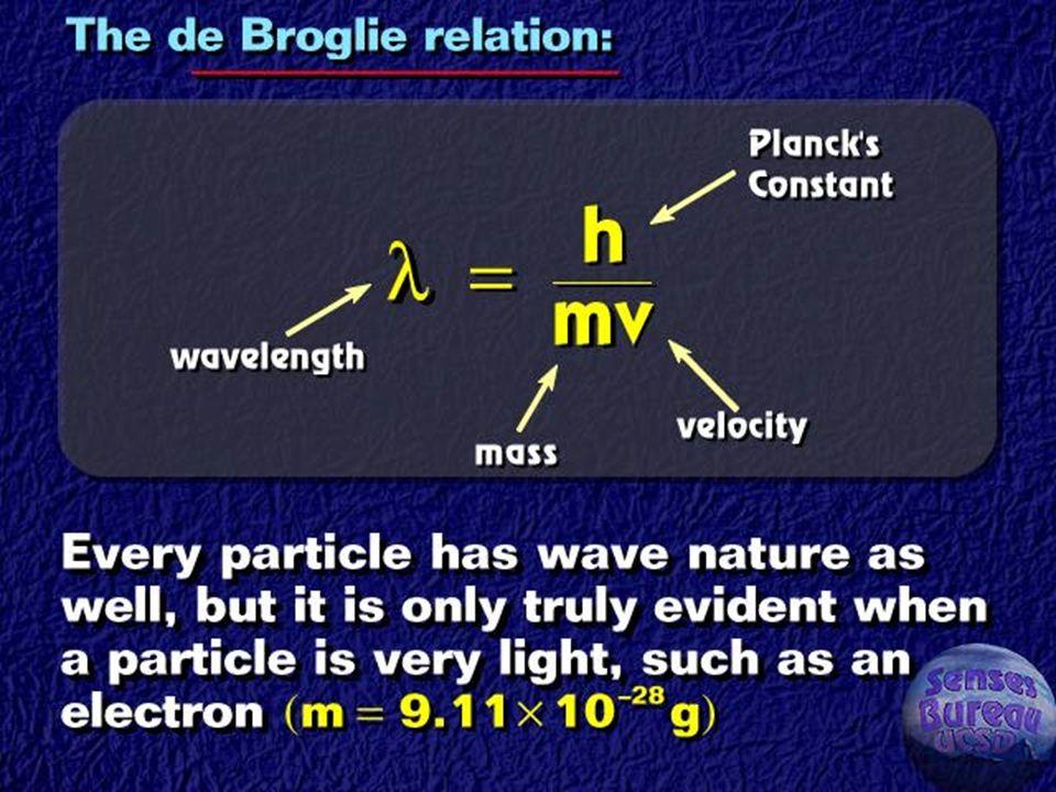 De Broglies model of the atom. Electrons are like waves as they go around the atom.