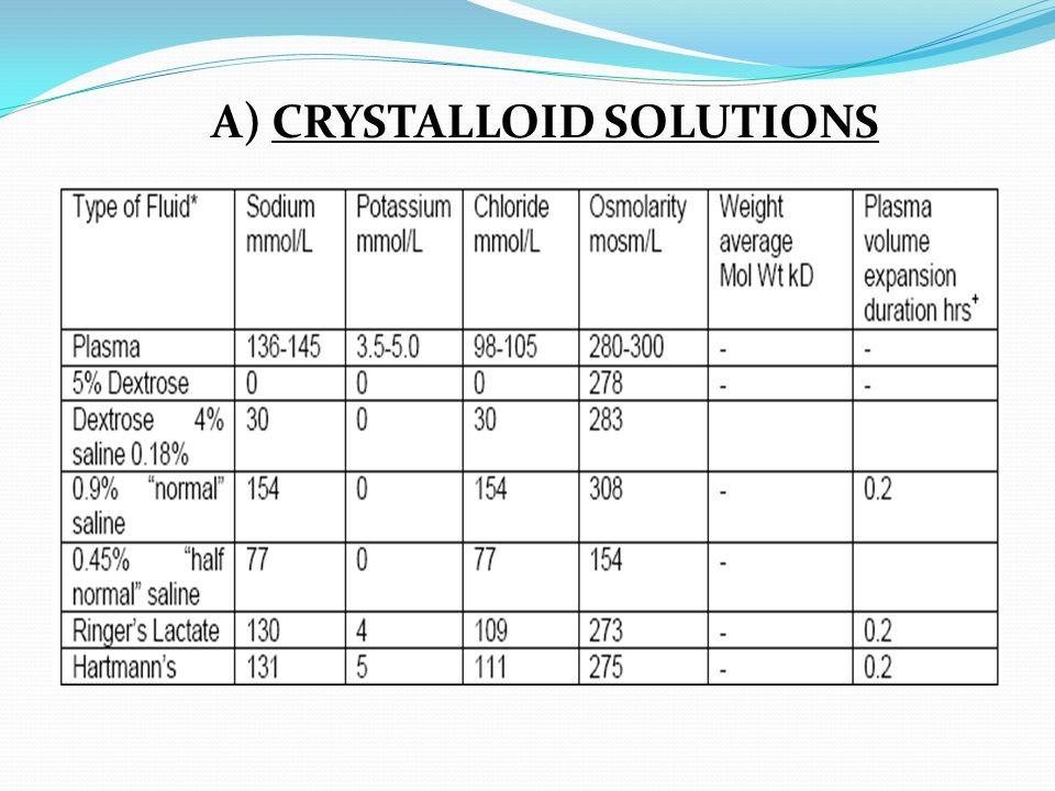 A) CRYSTALLOID SOLUTIONS