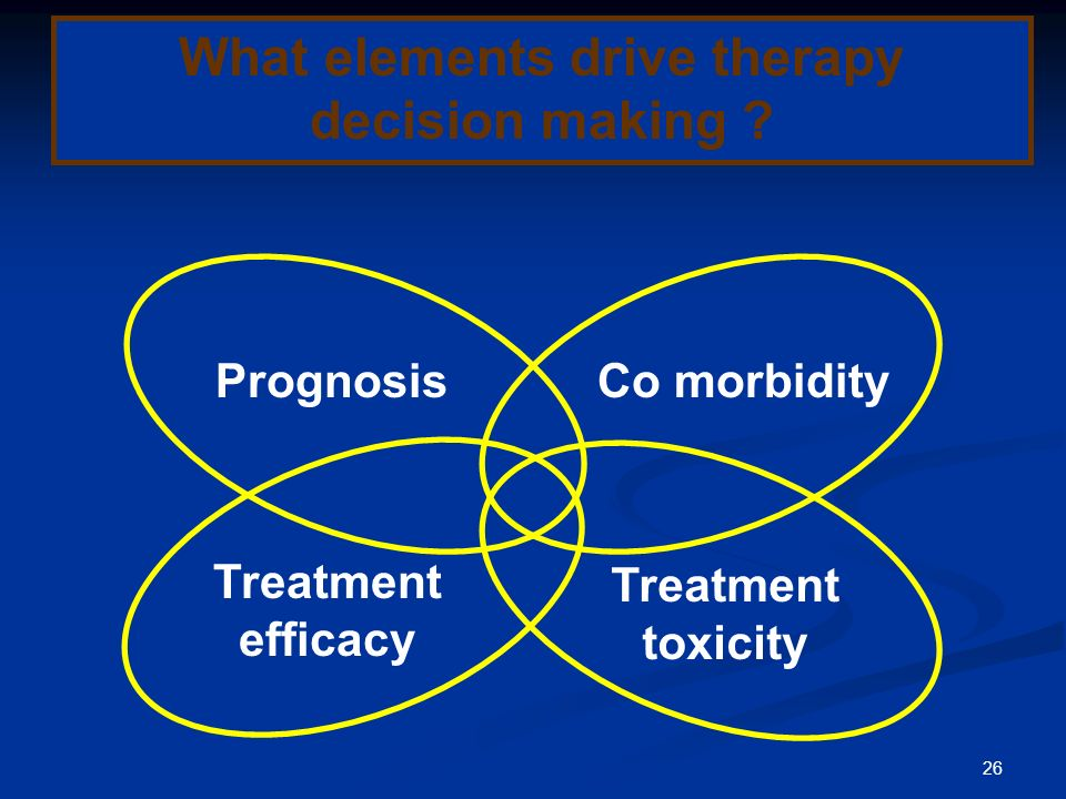 26 What elements drive therapy decision making ? Prognosis Treatment efficacy Treatment toxicity Co morbidity