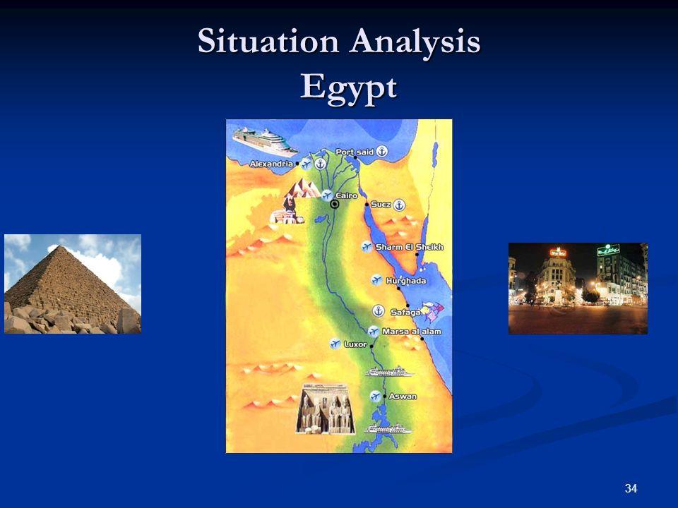 34 Situation Analysis Egypt