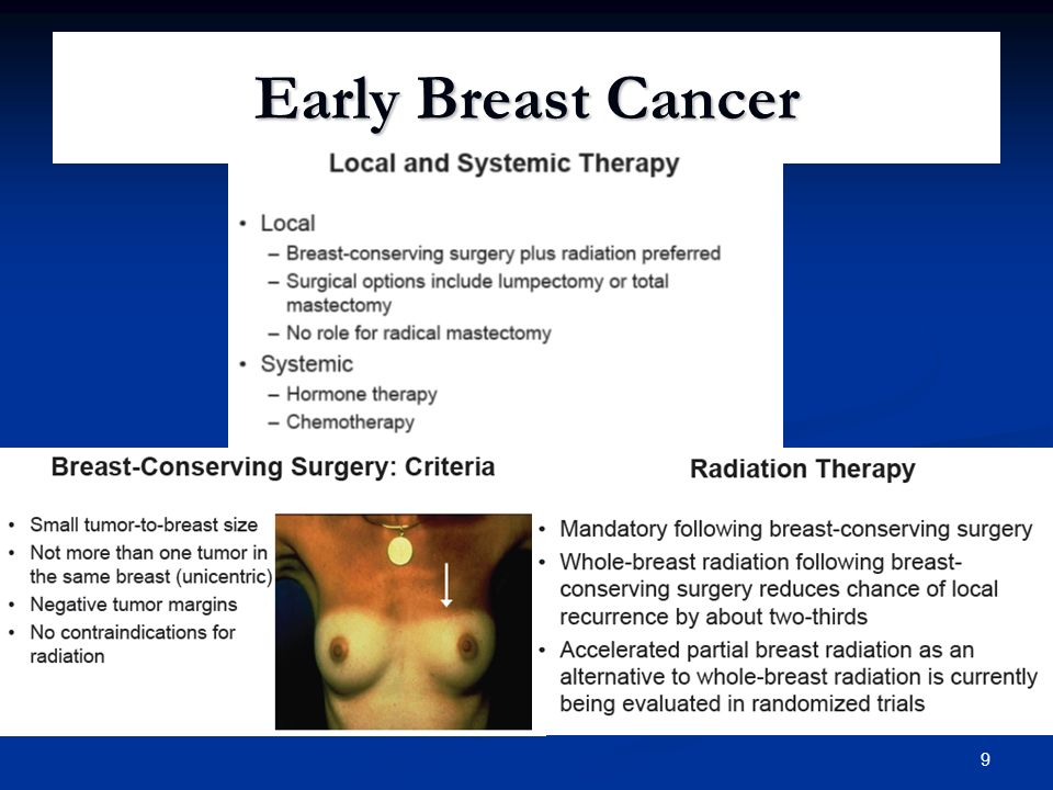 9 Early Breast Cancer