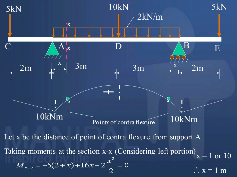 10kNm Let x be the distance of point of contra flexure from support A Taking moments at the section x-x (Considering left portion) x = 1 or 10.`. x =