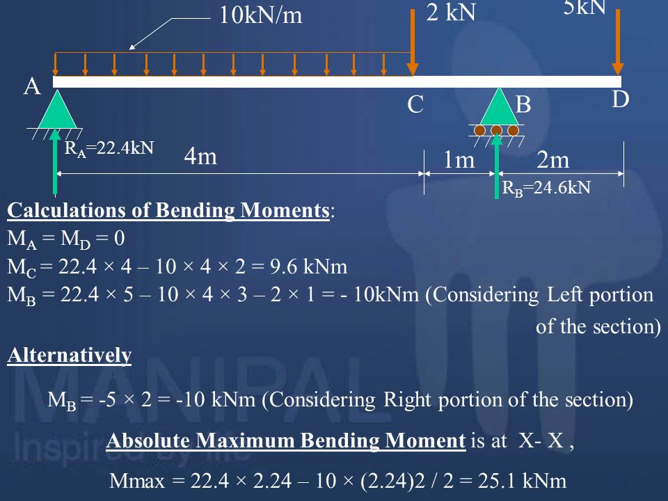 Calculations of Bending Moments: M A = M D = 0 M C = 22.4 × 4 – 10 × 4 × 2 = 9.6 kNm M B = 22.4 × 5 – 10 × 4 × 3 – 2 × 1 = - 10kNm (Considering Left p