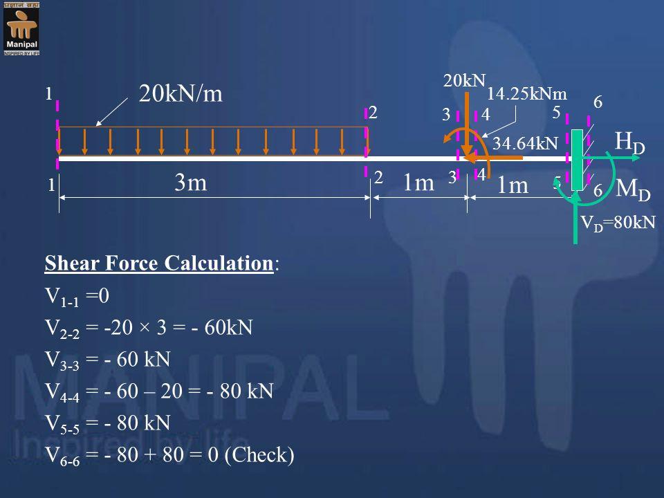20kN/m 3m 1m 20kN V D =80kN 1 3 4 5 6 6 1 5 43 2 2 Shear Force Calculation: V 1-1 =0 V 2-2 = -20 × 3 = - 60kN V 3-3 = - 60 kN V 4-4 = - 60 – 20 = - 80