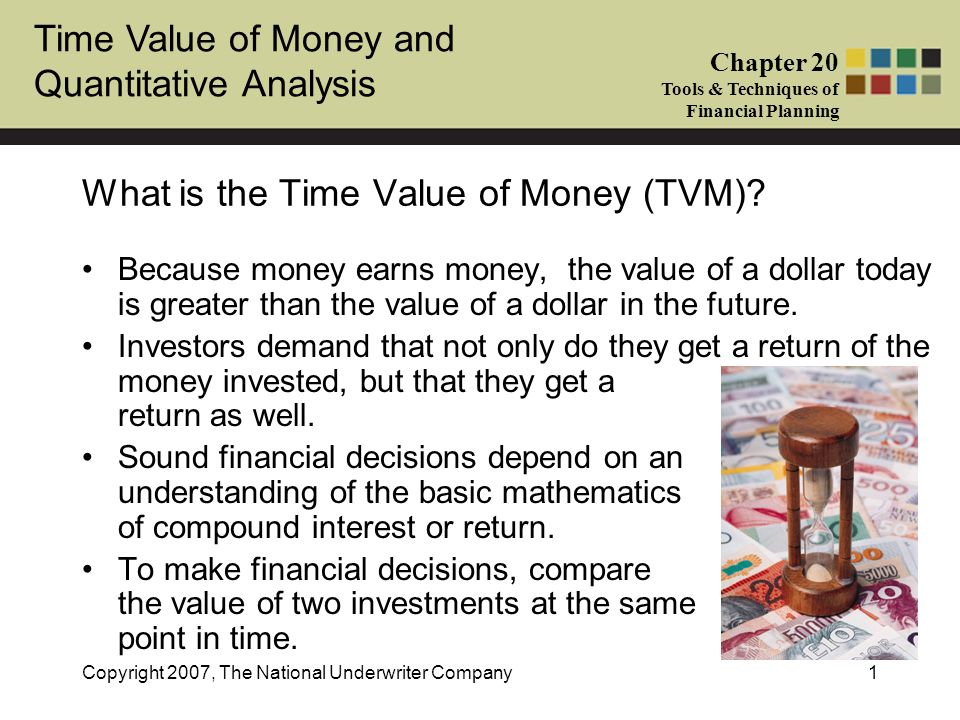 Time Value of Money and Quantitative Analysis Chapter 20 Tools & Techniques of Financial Planning Copyright 2007, The National Underwriter Company1 Wh
